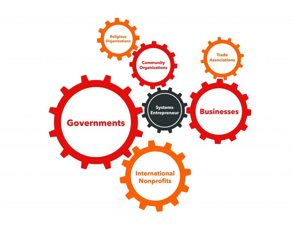 System Entrepreneur graphic